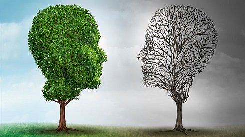 Bipolar Case Study